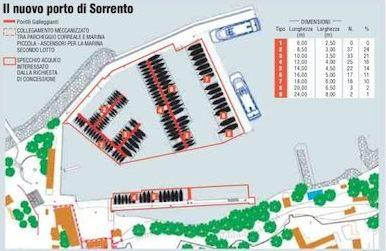 Il porto di Marina Piccola si rifà il look: più spazi per i diportisti e maggiori servizi