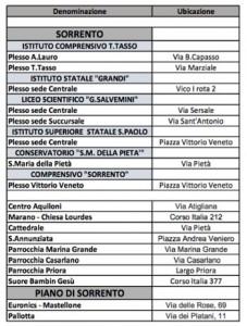 tabella-raccolta-elettrodomestici