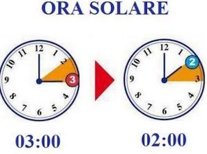 Questa notte torna l'ora solare, orologi indietro di un'ora