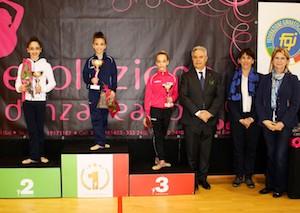 Ginnastica ritmica, Francesca Pia Pollio alle finali nazionali