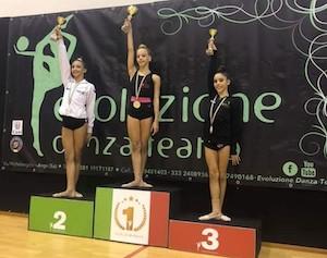 Ritmica, le ginnaste di Sorrento a medaglia ai regionali