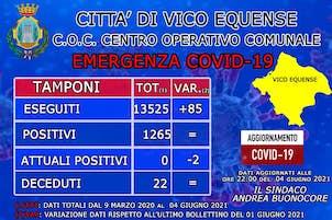 report-vico
